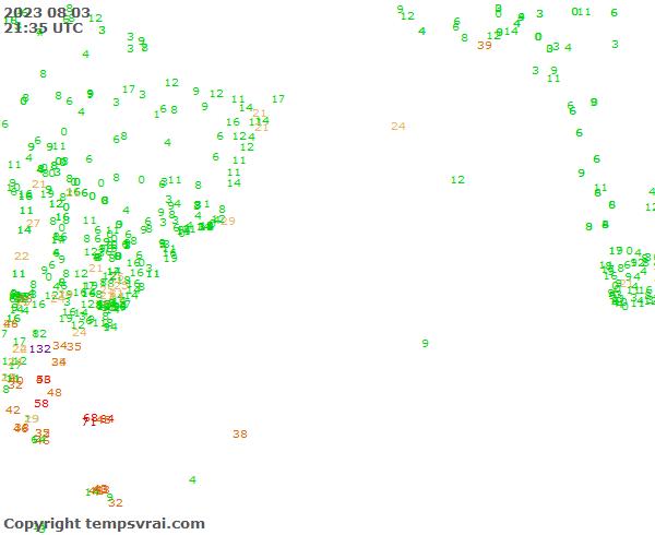 Aktuelle Messwerte für Atlantik Süd