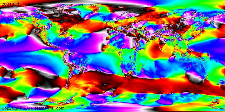 Klimadekaden Windrichtung
