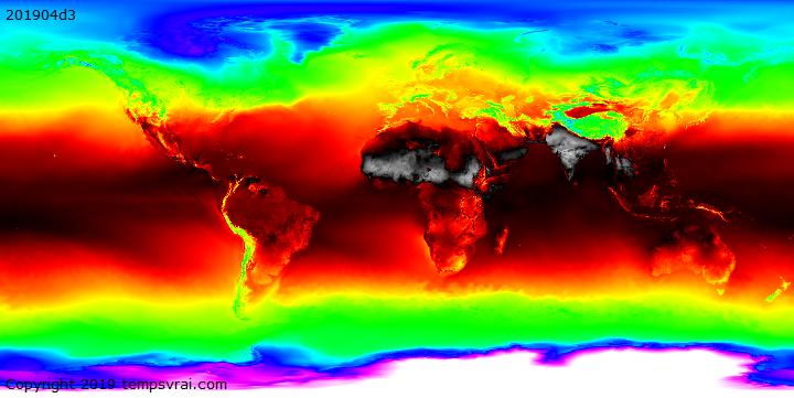 Climate decades Temperature