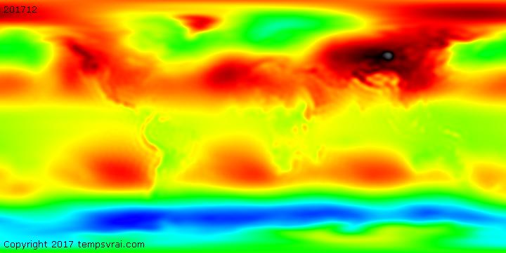 Weather history - Air pressure