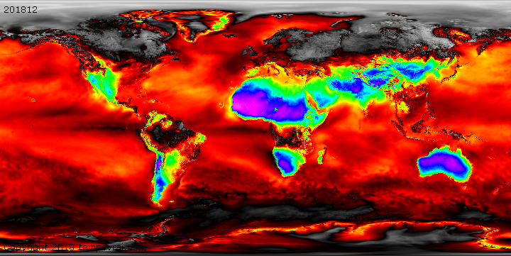 Weather history - Humidity
